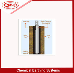 Chemical Earthing Systems