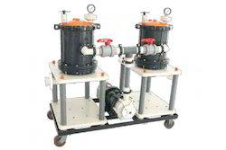 Filter System for Electroplating