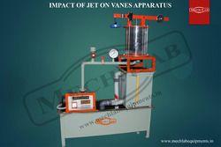 Jet On Vanes Apparatus Impact