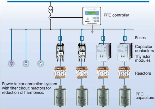 epcos capacitors epcos power factor correction plc wiring