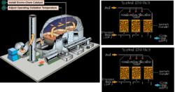 Regenerative Thermal/ Catalytic Oxidizer