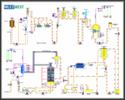 Oil Refining Plant