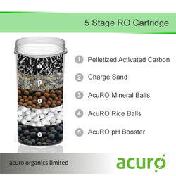 5 Stage RO Cartridge