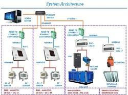 Industrial Automation Systems Industrial Automation