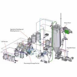 Coffee Creamer Plant (NDC)