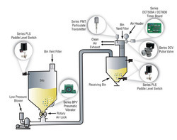 Pneumatic Grains Conveying System