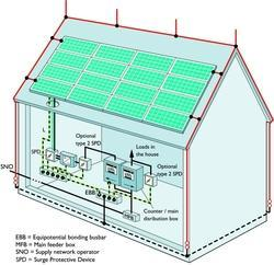 Surge Protection for Photovoltaic Systems Protection