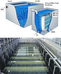 Sewage Treatment Plant with MBR