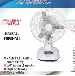 Dc Fan Direct Current Fan Suppliers Traders Amp Manufacturers