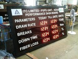 Electronic Production Display