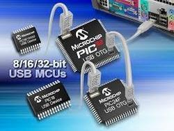 Industrial Embedded System Solution