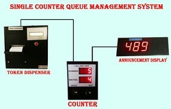 Counter Queue Management System
