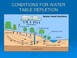 Artificial Groundwater Recharge Systems