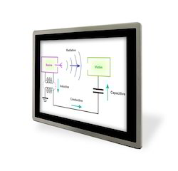Testing of HMI Monitors and Display Units
