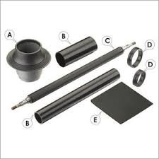 Rubber Products of Printing Industry