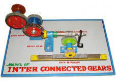 Inter Connected Gear - Model
