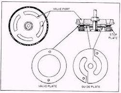Valve Plates for Compressors