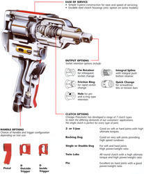 Pneumatic Impact Wrench Repair Service in Hyd
