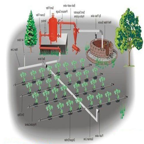 Agricultural Irrigation Parts : Captain polyplast ltd drip irrigation system mini