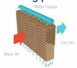 Honeycom Cooling Pad