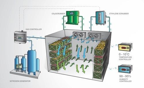climate atmosphere cold storage 500x500 climate atmosphere cold storage manufacturer from rajkot
