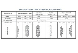 Splicer Selection Chart