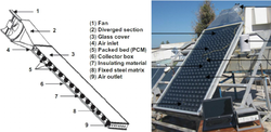 Solar Air Heaters