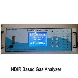 Producer Gas Analyzer