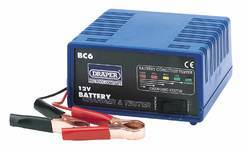 Battery Charger Testing