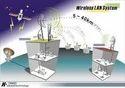Wireless LAN System