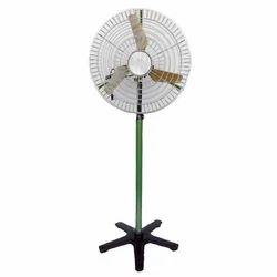 Air Circulator Fans
