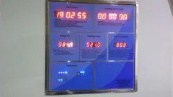 Operation Theatre Control Panels