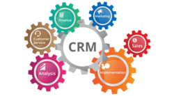 Customized CRM Development