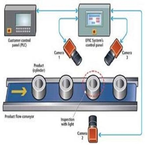 Machine Vision Systems For Automotive Industry - Add