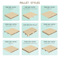 Manufacturer Of Wooden Pallets Amp Stretch Film By Shree