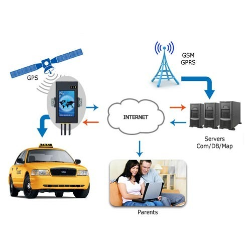 Gps Cab Tracking System Screen Size 4 3 Inch For Car