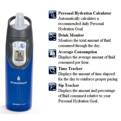 afae049dd2 Plastic Blue Hydracoach Water Bottle, Capacity: 650ml, Rs 2200 ...