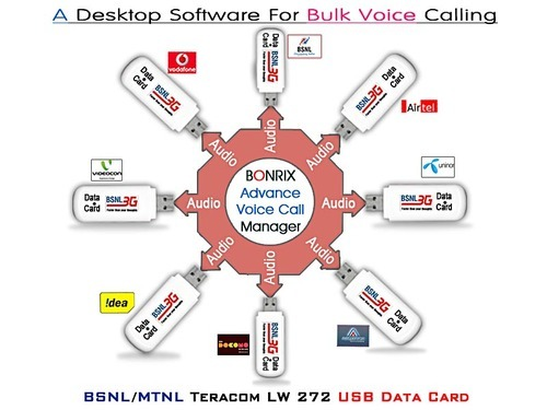 Usb 3g Data Card