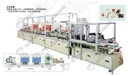Production Line for Wash Machine Valve Coil