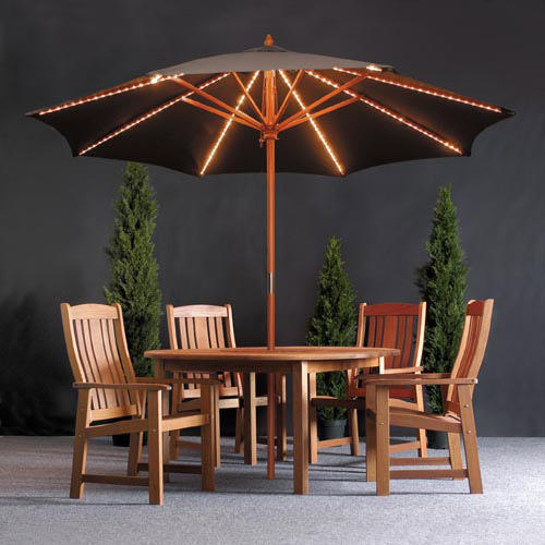Round Patio Outdoor Umbrella View