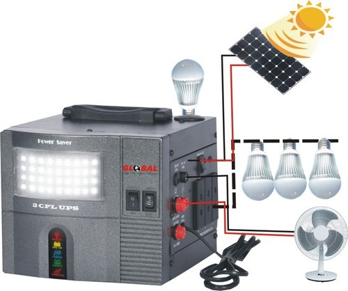 Solar Mini Inverter Global Electronic Industries In