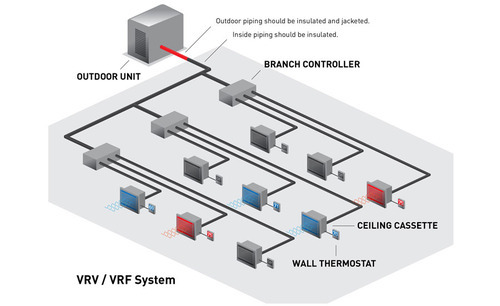 Toshiba Vrf Vrv Systems View Specifications Amp Details Of