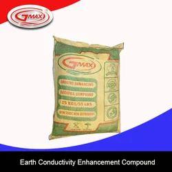 Earth Conductivity Enhancement Compound