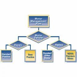Energy Efficiency Improvement Services - Motor Management Services