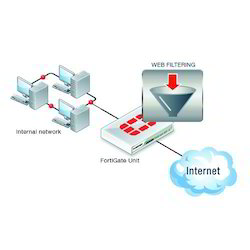 Fortigate Web Filtering Solution