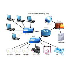 lan networking services lan networking services ssd marketing new delhi id 12930128430