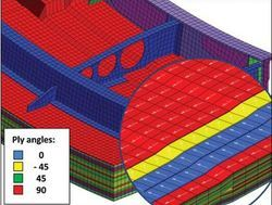 Composites Design And Analysis