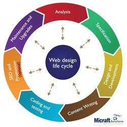 Web Portal Development Service