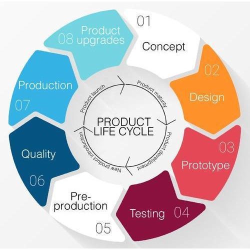 new product introduction service