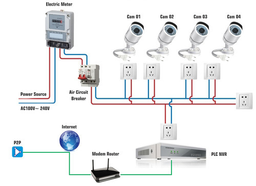 Cctv Camera Wiring Diagram from 4.imimg.com